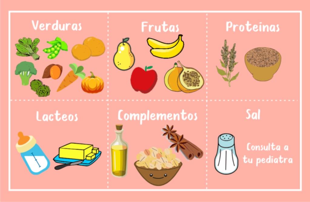 Papillas para bebés de 6 meses - Alimentos permitidos