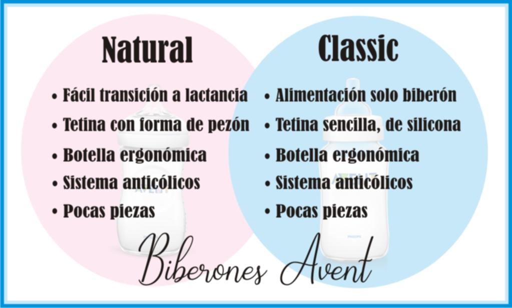Semejanzas y diferencias de los biberones Avent