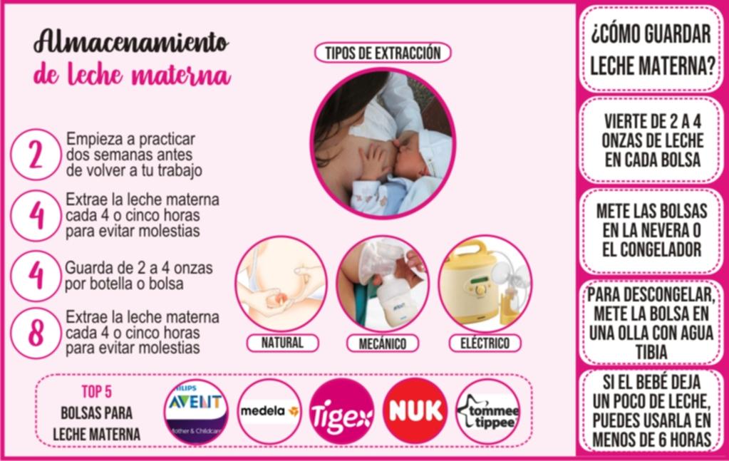 cómo almacenar leche materna - infografía