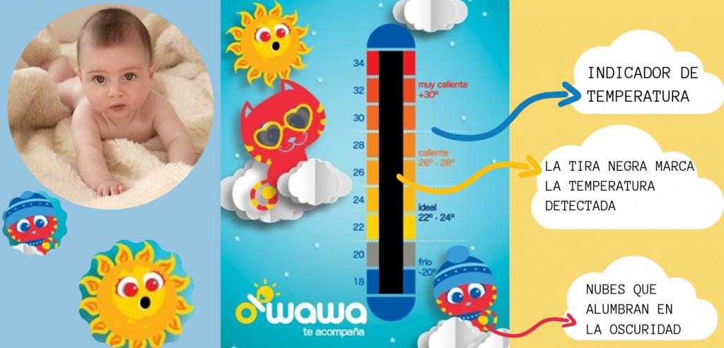 termómetro ambiental o termómetro de temperatura ambiental