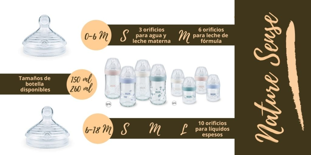 Medidas de los biberones NUK de vidrio o plastico - tetinas