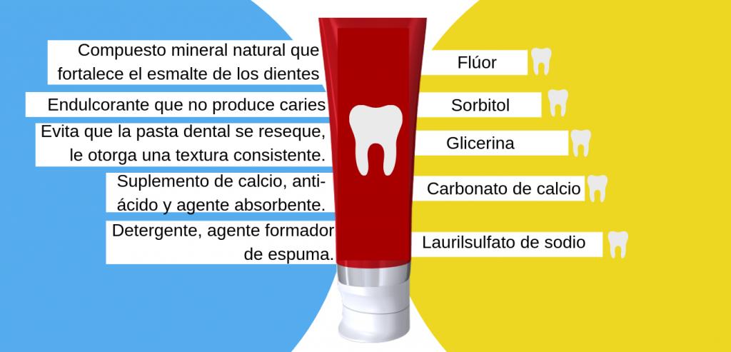 pasta dental para bebés pasta dental para niños