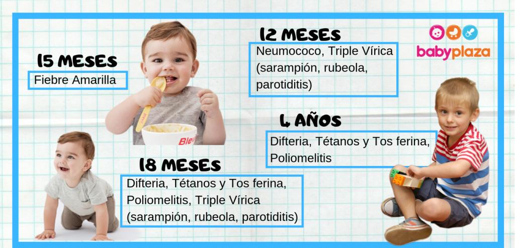 vacunas de bebés o vacunas de recién nacido