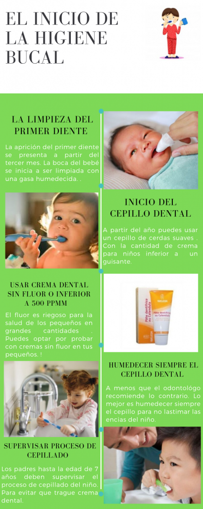 higiene bucal para bebes