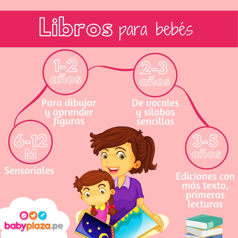 libros para bebes de eurosur donde comprar libros para bebes  libros para bebes peru  libros para bebes pdf  libros para bebes de 0 a 6 meses