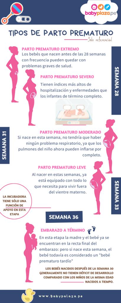 Cuidados de un bebé prematuro