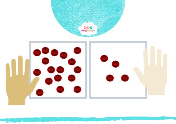 anemia en bebes